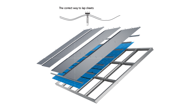 Framecad Roofing Assemblies For Rapid Construction And